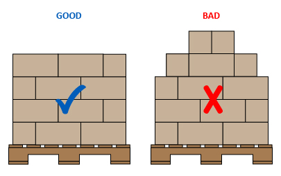 How to Pack Your Pallet: Techniques for Improving Pallet Density